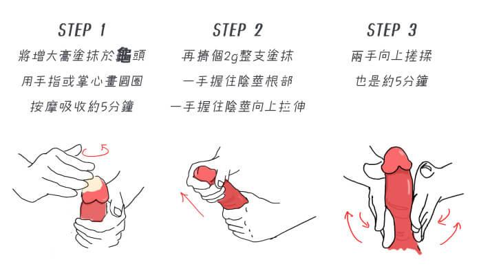 增大膏使用方式